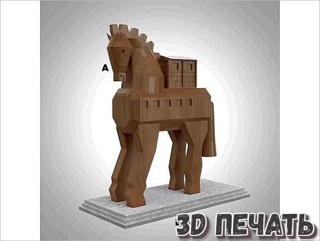 Модель троянского коня