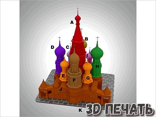 Историческая модель Свято-Василийского собора