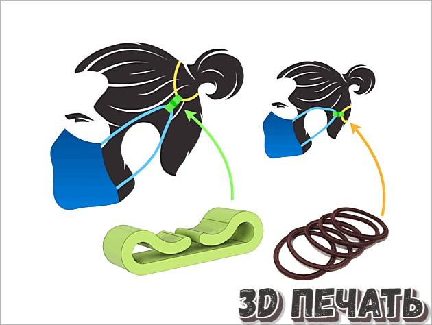 Зажим для ушной петли маски от COVID