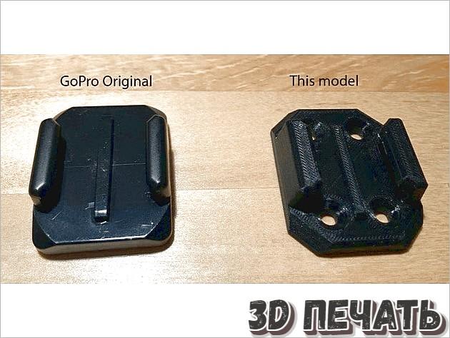 Сверхпрочная монтажная пластина GoPro