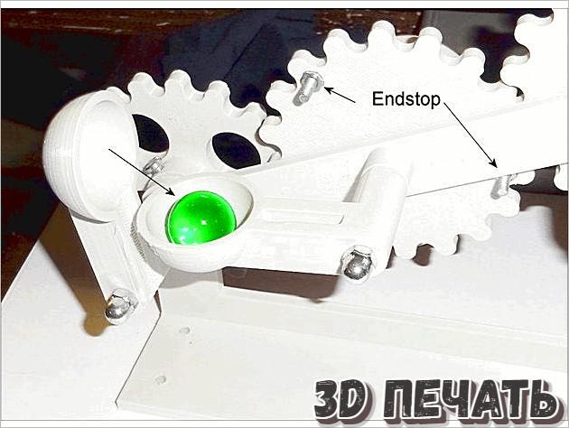 Механизм с шестеренками